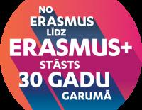 Izsludināts 2018. gada konkurss Erasmus+ projektu pieteikumiem