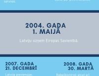 15 gadi kopš Latvijas pievienošanās Eiropas Savienībai