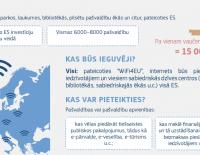 Bezvadu interneta pieejamība publiskās vietā