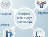 Prakses un darba iespējas Eiropas Savienības institūcijās