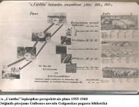 Sabiedriskā dzīve fotogrāfijās (1949-1989)